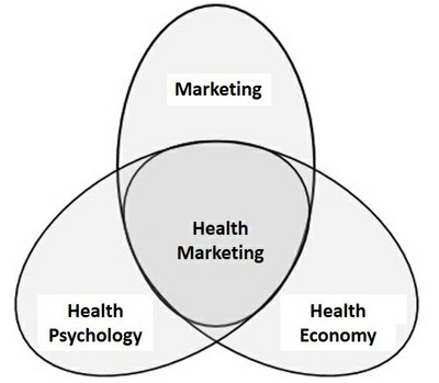Health Marketing_01